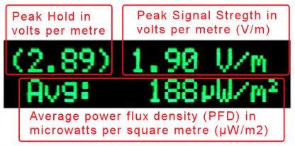 Acoustimeter OLED display